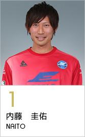 2015年 | カテゴリー | FC町田ゼ...